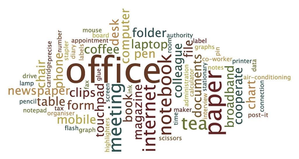 Focus Produit : le Word Cluster ou nuage de mots
